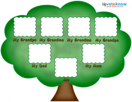 Picture family tree template zrom free family tree maker templates customize online free maxwellsz