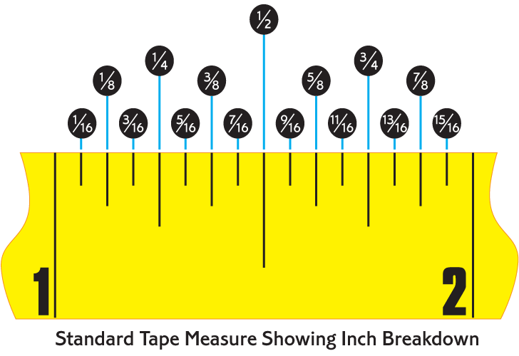 photograph regarding Measure Tape Printable called measuring tape chart for the Clipart Panda - Free of charge